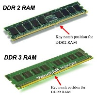 DDR2 Compared with DDR3